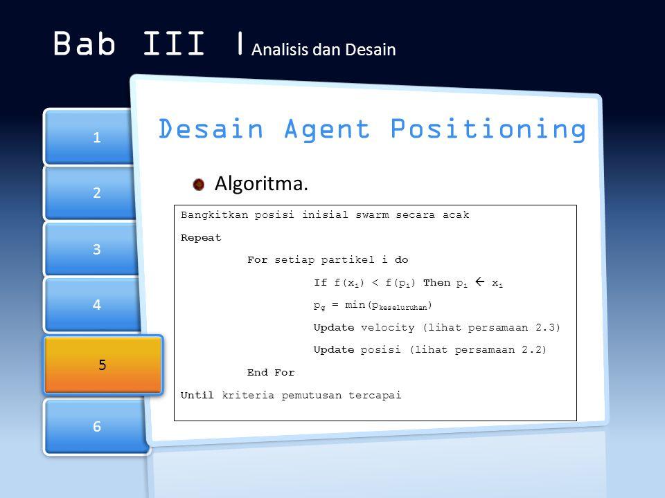 6 6 2 2 3 3 4 4 1 1 Bab III | Analisis dan Desain Desain Agent Positioning Algoritma. 5 5 Bangkitkan posisi inisial swarm secara acak Repeat For setia