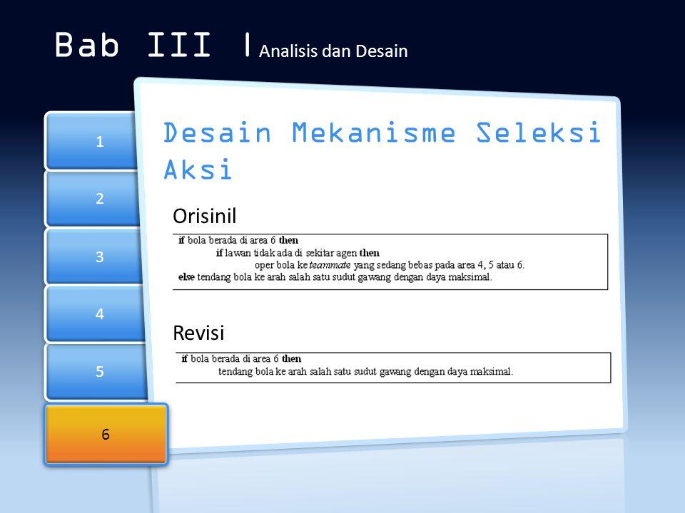 5 5 2 2 3 3 4 4 1 1 Bab III | Analisis dan Desain Desain Mekanisme Seleksi Aksi 6 6 Orisinil Revisi