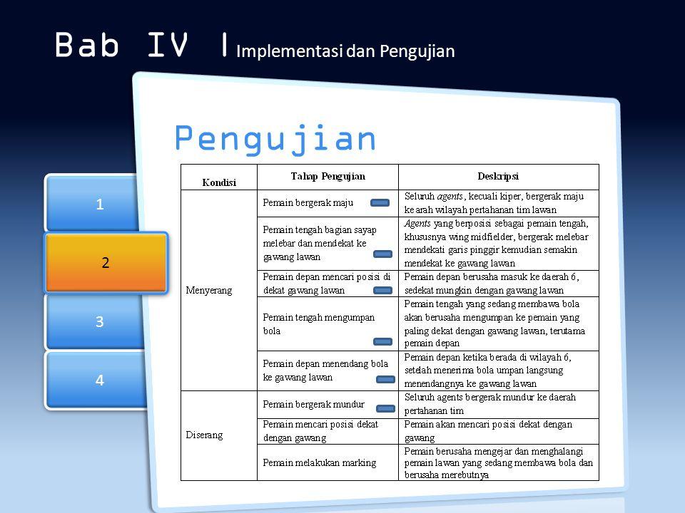 3 3 4 4 1 1 Bab IV | Implementasi dan Pengujian Pengujian 2 2
