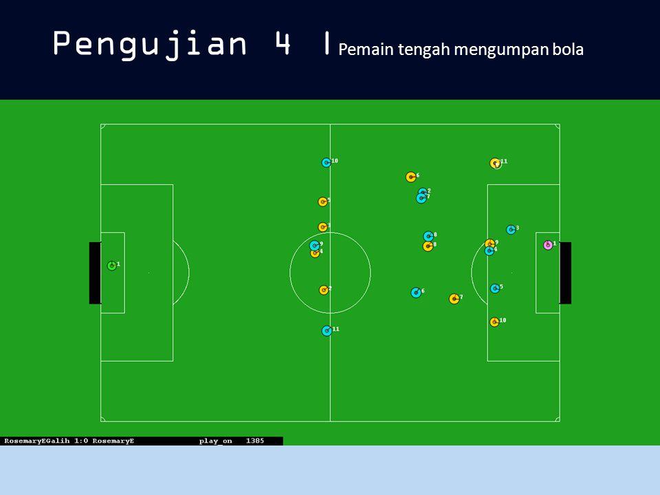 Pengujian 4 | Pemain tengah mengumpan bola
