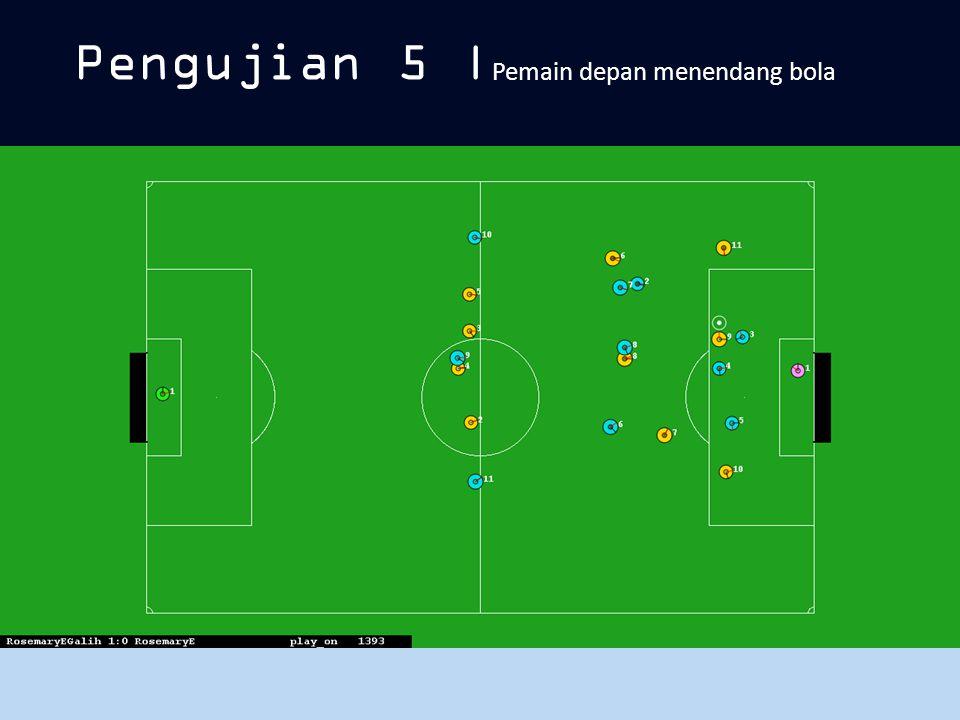 Pengujian 5 | Pemain depan menendang bola