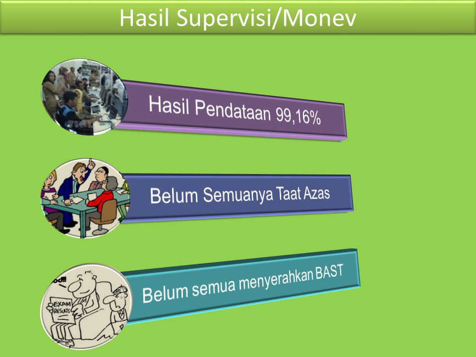 Hasil Supervisi/Monev