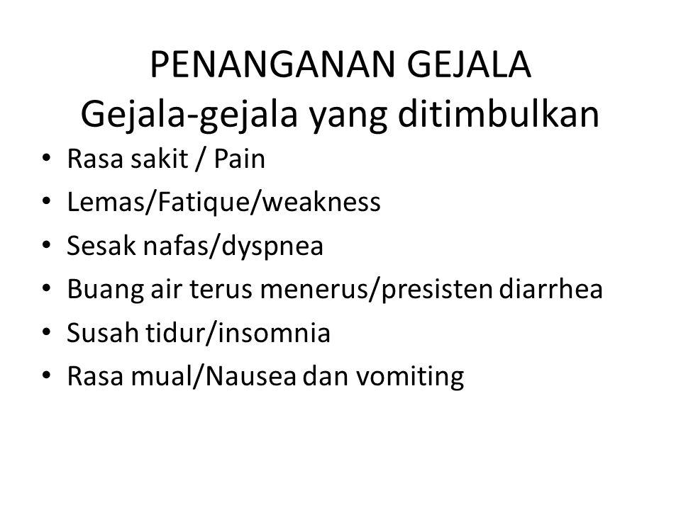 PENANGANAN GEJALA Gejala-gejala yang ditimbulkan Rasa sakit / Pain Lemas/Fatique/weakness Sesak nafas/dyspnea Buang air terus menerus/presisten diarrh