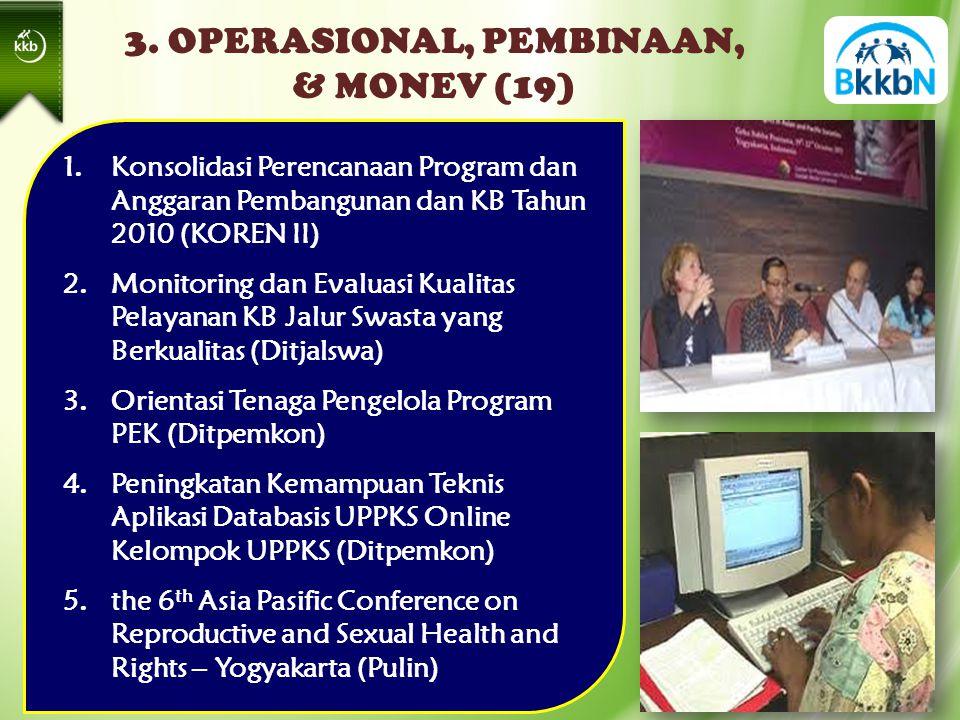 1.Konsolidasi Perencanaan Program dan Anggaran Pembangunan dan KB Tahun 2010 (KOREN II) 2.Monitoring dan Evaluasi Kualitas Pelayanan KB Jalur Swasta yang Berkualitas (Ditjalswa) 3.Orientasi Tenaga Pengelola Program PEK (Ditpemkon) 4.Peningkatan Kemampuan Teknis Aplikasi Databasis UPPKS Online Kelompok UPPKS (Ditpemkon) 5.the 6 th Asia Pasific Conference on Reproductive and Sexual Health and Rights – Yogyakarta (Pulin) 3.