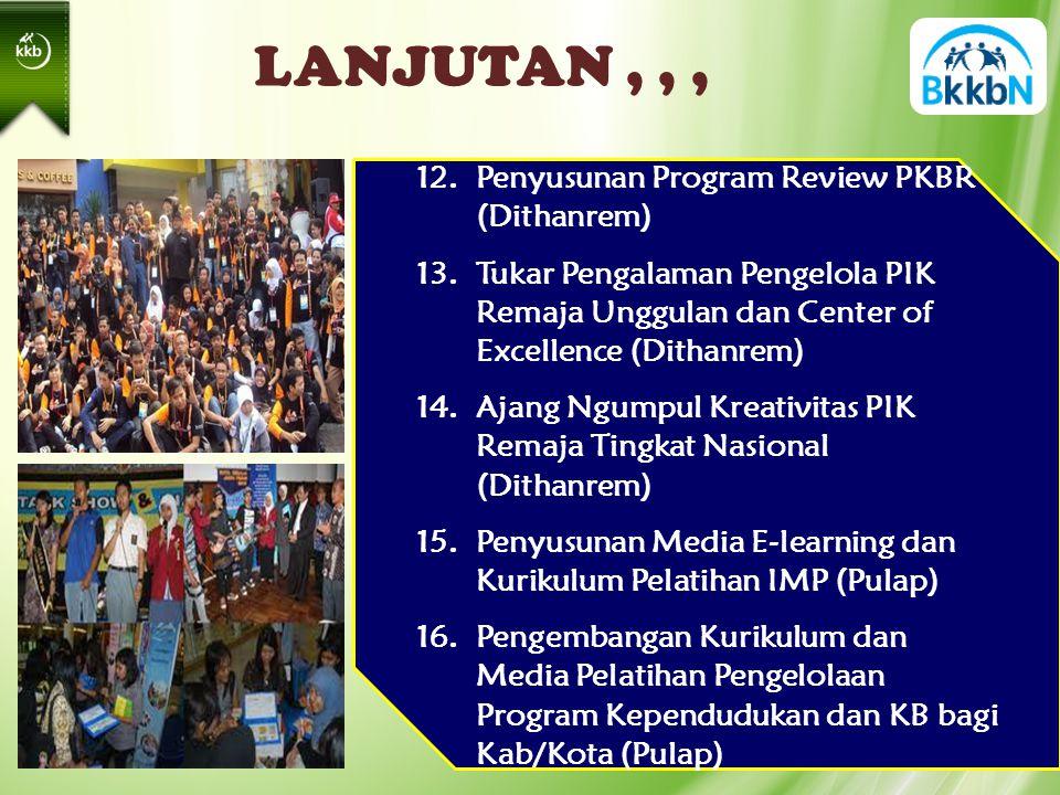 LANJUTAN,,, 12.Penyusunan Program Review PKBR (Dithanrem) 13.Tukar Pengalaman Pengelola PIK Remaja Unggulan dan Center of Excellence (Dithanrem) 14.Ajang Ngumpul Kreativitas PIK Remaja Tingkat Nasional (Dithanrem) 15.Penyusunan Media E-learning dan Kurikulum Pelatihan IMP (Pulap) 16.Pengembangan Kurikulum dan Media Pelatihan Pengelolaan Program Kependudukan dan KB bagi Kab/Kota (Pulap)