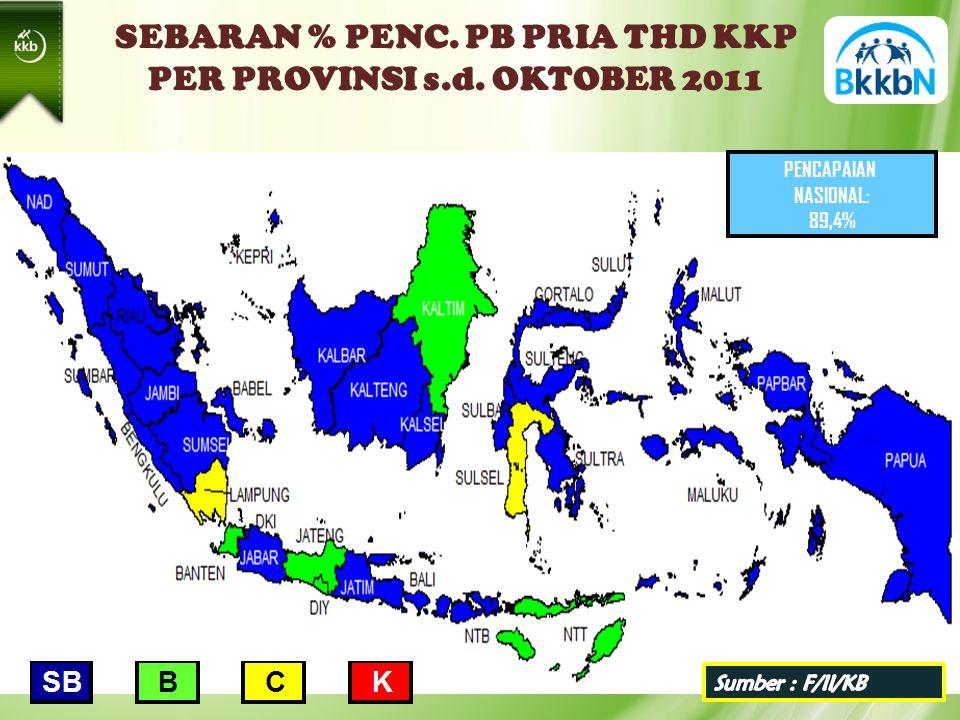 SEBARAN % PENC. PB PRIA THD KKP PER PROVINSI s.d. OKTOBER 2011 PENCAPAIAN NASIONAL: 89,4%