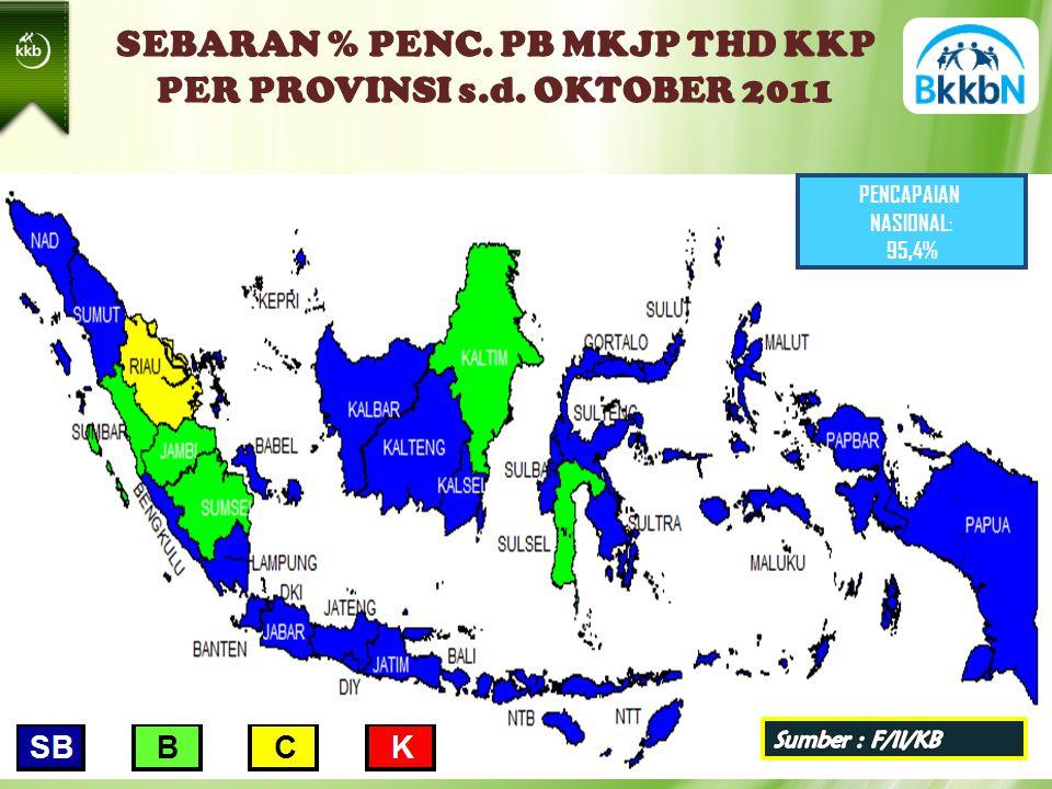 SEBARAN % PENC. PB MKJP THD KKP PER PROVINSI s.d. OKTOBER 2011 PENCAPAIAN NASIONAL: 95,4%