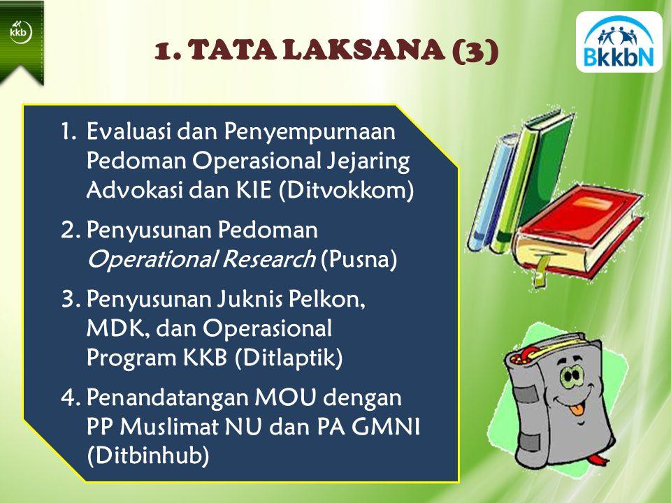 1.Evaluasi dan Penyempurnaan Pedoman Operasional Jejaring Advokasi dan KIE (Ditvokkom) 2.Penyusunan Pedoman Operational Research (Pusna) 3.Penyusunan Juknis Pelkon, MDK, dan Operasional Program KKB (Ditlaptik) 4.Penandatangan MOU dengan PP Muslimat NU dan PA GMNI (Ditbinhub) 1.