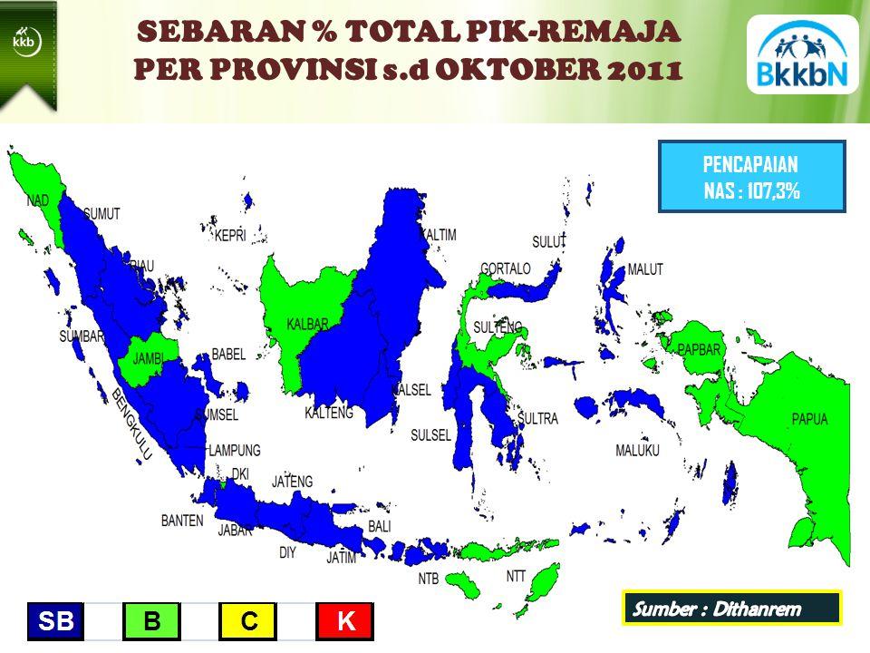 SEBARAN % TOTAL PIK-REMAJA PER PROVINSI s.d OKTOBER 2011 PENCAPAIAN NAS : 107,3%