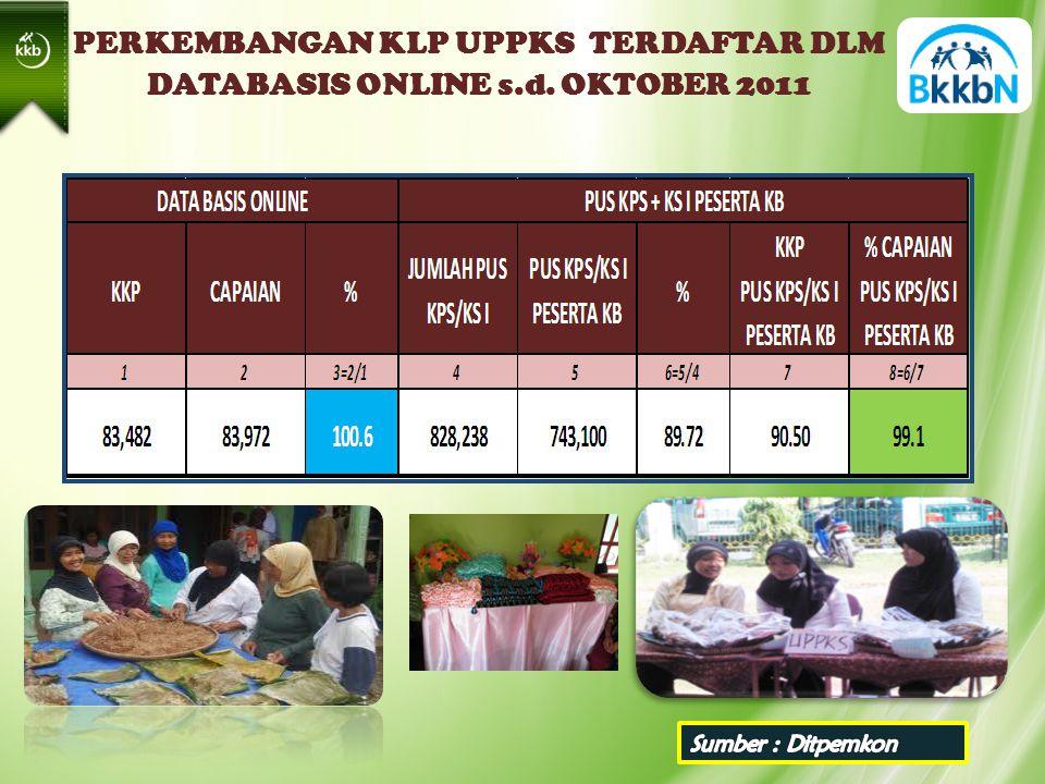 PERKEMBANGAN KLP UPPKS TERDAFTAR DLM DATABASIS ONLINE s.d. OKTOBER 2011