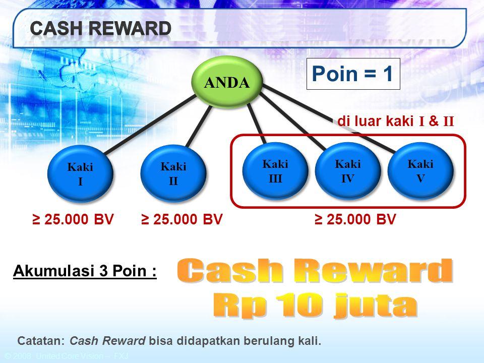 © 2008 United Core Vision – FXJ Kaki III Kaki III Kaki IV Kaki IV Kaki V Kaki V ANDA ≥ 25.000 BV di luar kaki I & II Poin = 1 Kaki II Kaki II Kaki I K