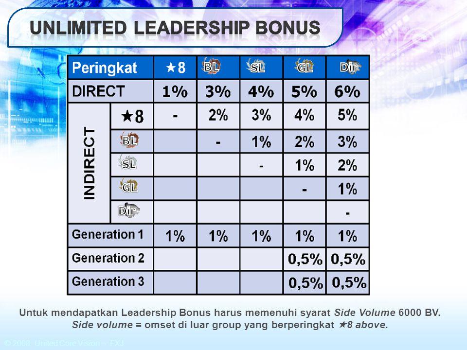 © 2008 United Core Vision – FXJ Untuk mendapatkan Leadership Bonus harus memenuhi syarat Side Volume 6000 BV. Side volume = omset di luar group yang b