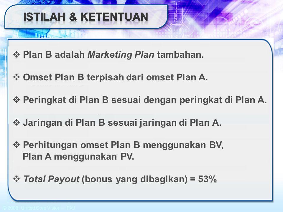 © 2008 United Core Vision – FXJ Peringkat 33 44 55 66 77 88 Aktivasi 600120020003000400050006000 1.Syarat untuk boleh Aktivasi Plan B: minimal  3 di Plan A dan memenuhi syarat Personal Sales di Plan A (jika sudah  5/above) 2.