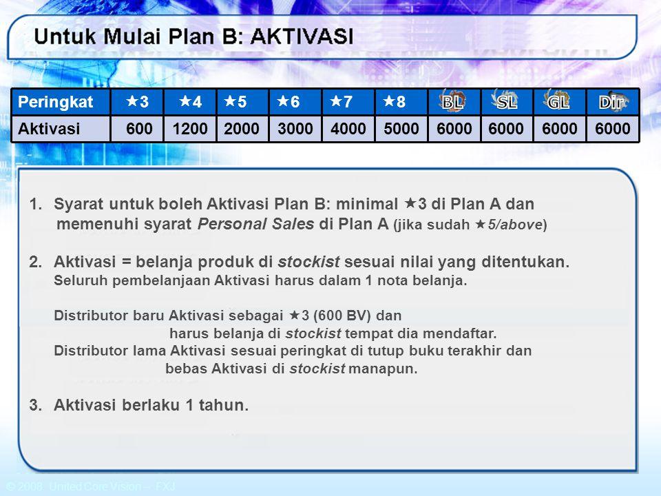 © 2008 United Core Vision – FXJ 1.Untuk memperoleh semua bonus di Plan B harus memenuhi syarat Personal Sales dan Kaki Aktif.