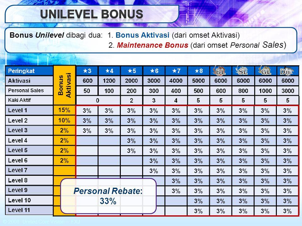 © 2008 United Core Vision – FXJ Bonus Unilevel dibagi dua: 1. Bonus Aktivasi (dari omset Aktivasi) 2. Maintenance Bonus (dari omset Personal Sales) Bo