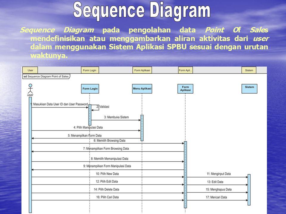 Sequence Diagram pada pengolahan data Point Of Sales mendefinisikan atau menggambarkan aliran aktivitas dari user dalam menggunakan Sistem Aplikasi SPBU sesuai dengan urutan waktunya.