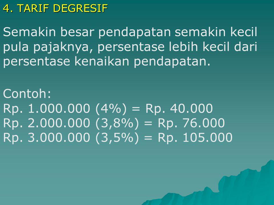 3. TARIF PROGRESIF Adalah tarif pajak yang persentase-nya Adalah tarif pajak yang persentase-nya semakin besar jika dasar pengenaan pajaknya semakin b