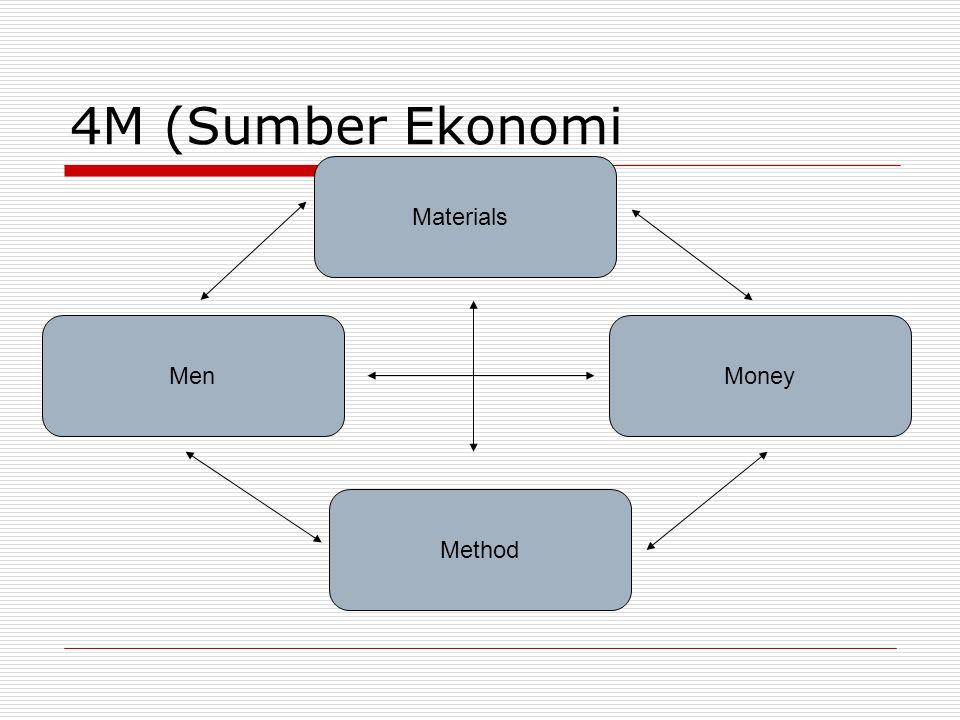 NERACA PEMBAYARAN INTERNASIONAL  Teori Ekonomi Tradisional : masing- masing daerah memiliki keunggulan komparatif yang memungkinkan bagi daerah surplus untuk memperdagangkannya  Ekspor > Impor = Surplus  Impor > Ekspor = Defisit