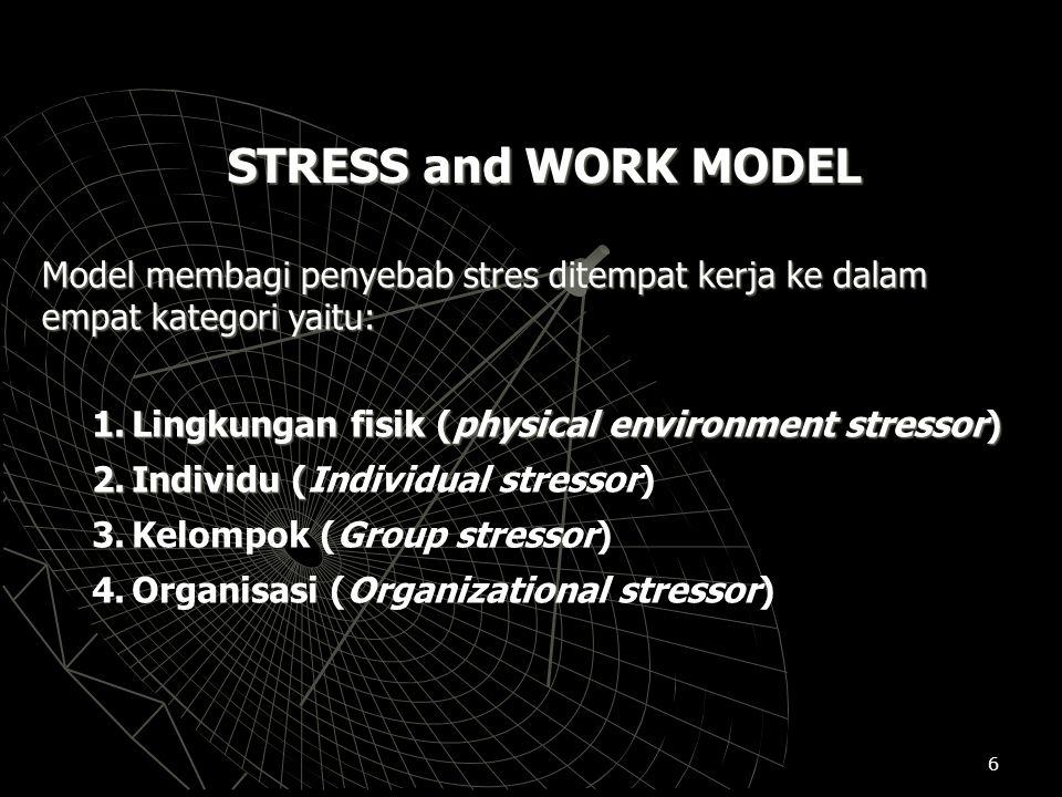 6 STRESS and WORK MODEL Model membagi penyebab stres ditempat kerja ke dalam empat kategori yaitu: 1.Lingkungan fisik (physical environment stressor)