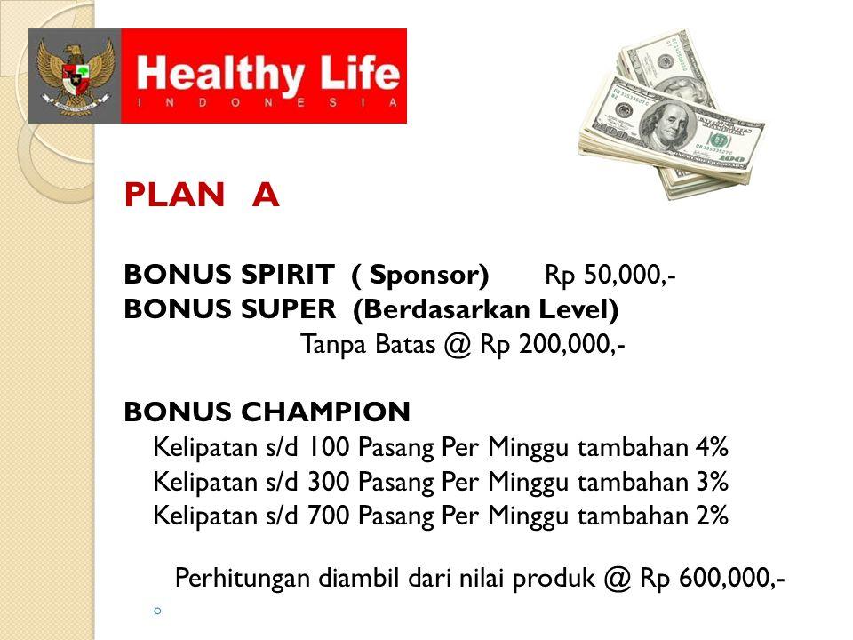 PLAN A BONUS SPIRIT ( Sponsor) Rp 50,000,- BONUS SUPER (Berdasarkan Level) Tanpa Batas @ Rp 200,000,- BONUS CHAMPION Kelipatan s/d 100 Pasang Per Ming