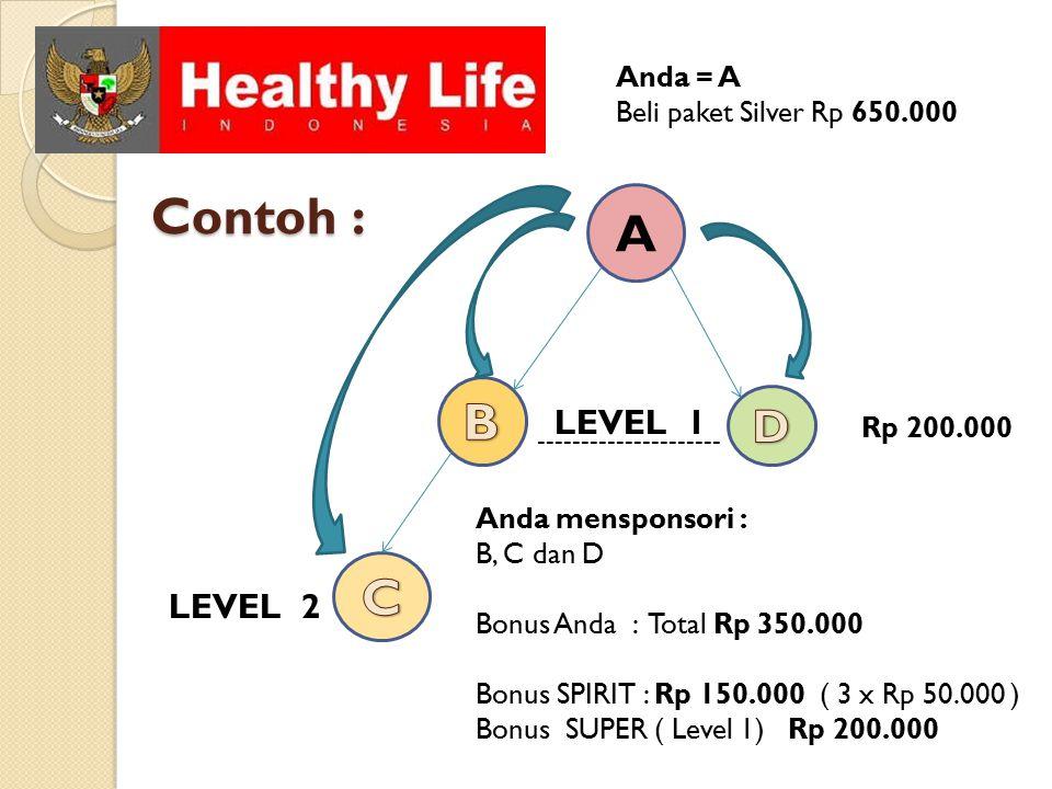 Contoh : A Anda mensponsori : B, C dan D Bonus Anda : Total Rp 350.000 Bonus SPIRIT : Rp 150.000 ( 3 x Rp 50.000 ) Bonus SUPER ( Level 1) Rp 200.000 L