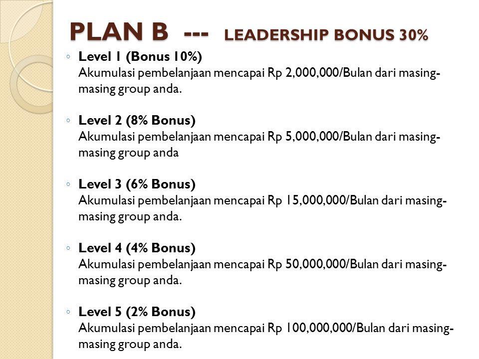 PLAN B --- LEADERSHIP BONUS 30% ◦ Level 1 (Bonus 10%) Akumulasi pembelanjaan mencapai Rp 2,000,000/Bulan dari masing- masing group anda. ◦ Level 2 (8%