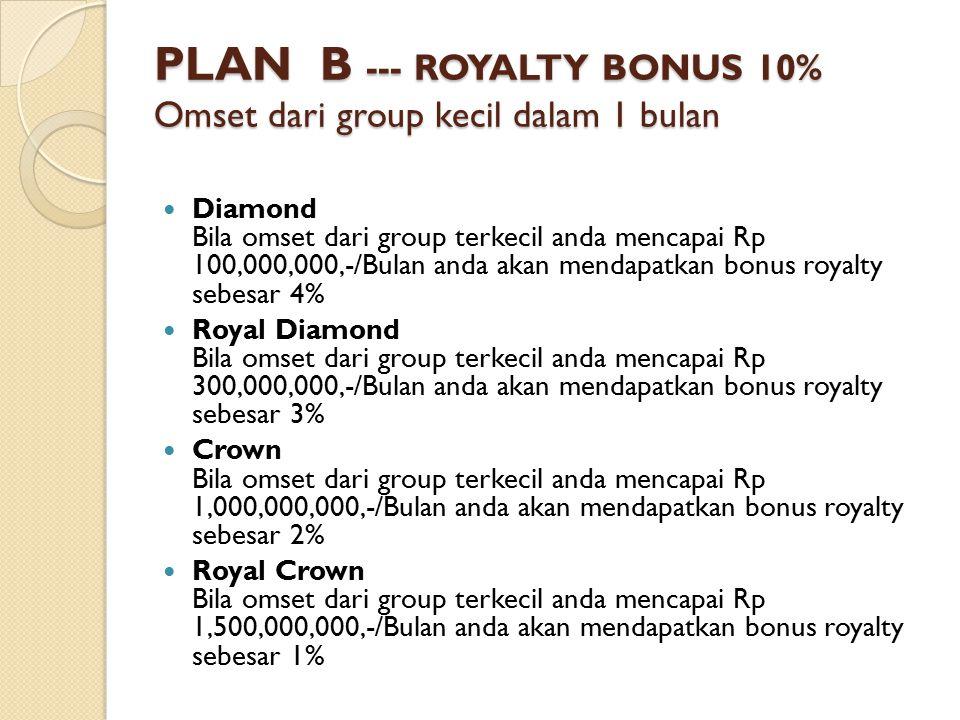 PLAN B --- ROYALTY BONUS 10% Omset dari group kecil dalam 1 bulan PLAN B --- ROYALTY BONUS 10% Omset dari group kecil dalam 1 bulan Diamond Bila omset dari group terkecil anda mencapai Rp 100,000,000,-/Bulan anda akan mendapatkan bonus royalty sebesar 4% Royal Diamond Bila omset dari group terkecil anda mencapai Rp 300,000,000,-/Bulan anda akan mendapatkan bonus royalty sebesar 3% Crown Bila omset dari group terkecil anda mencapai Rp 1,000,000,000,-/Bulan anda akan mendapatkan bonus royalty sebesar 2% Royal Crown Bila omset dari group terkecil anda mencapai Rp 1,500,000,000,-/Bulan anda akan mendapatkan bonus royalty sebesar 1%