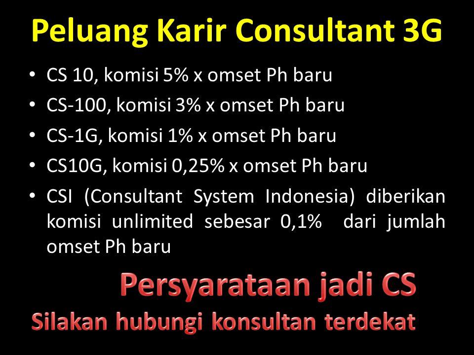 Peluang Karir Consultant 3G CS 10, komisi 5% x omset Ph baru CS-100, komisi 3% x omset Ph baru CS-1G, komisi 1% x omset Ph baru CS10G, komisi 0,25% x