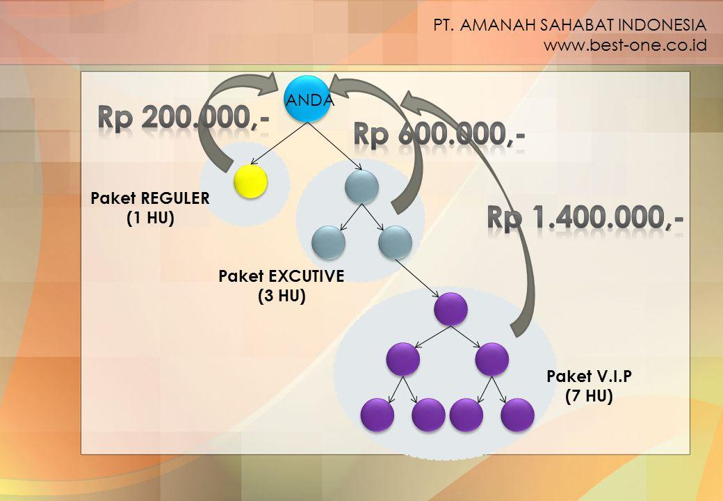 ANDA Paket REGULER (1 HU) Paket EXCUTIVE (3 HU) Paket V.I.P (7 HU) PT. AMANAH SAHABAT INDONESIA www.best-one.co.id