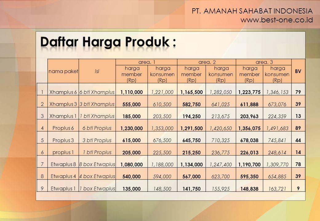PT. AMANAH SAHABAT INDONESIA www.best-one.co.id nama paketisi area. 1 area. 2 area. 3 BV harga member (Rp) harga konsumen (Rp) harga member (Rp) harga