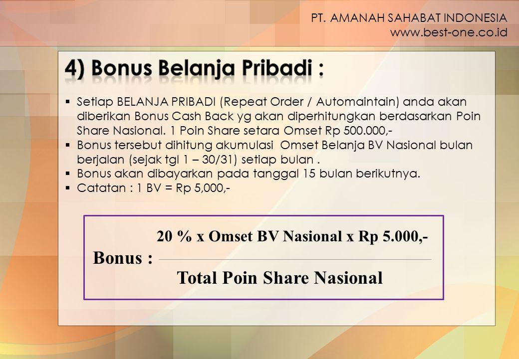  Setiap BELANJA PRIBADI (Repeat Order / Automaintain) anda akan diberikan Bonus Cash Back yg akan diperhitungkan berdasarkan Poin Share Nasional. 1 P