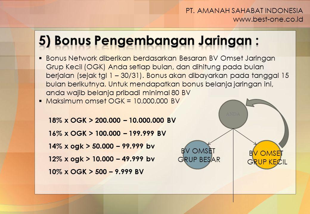  Bonus Network diberikan berdasarkan Besaran BV Omset Jaringan Grup Kecil (OGK) Anda setiap bulan, dan dihitung pada bulan berjalan (sejak tgl 1 – 30