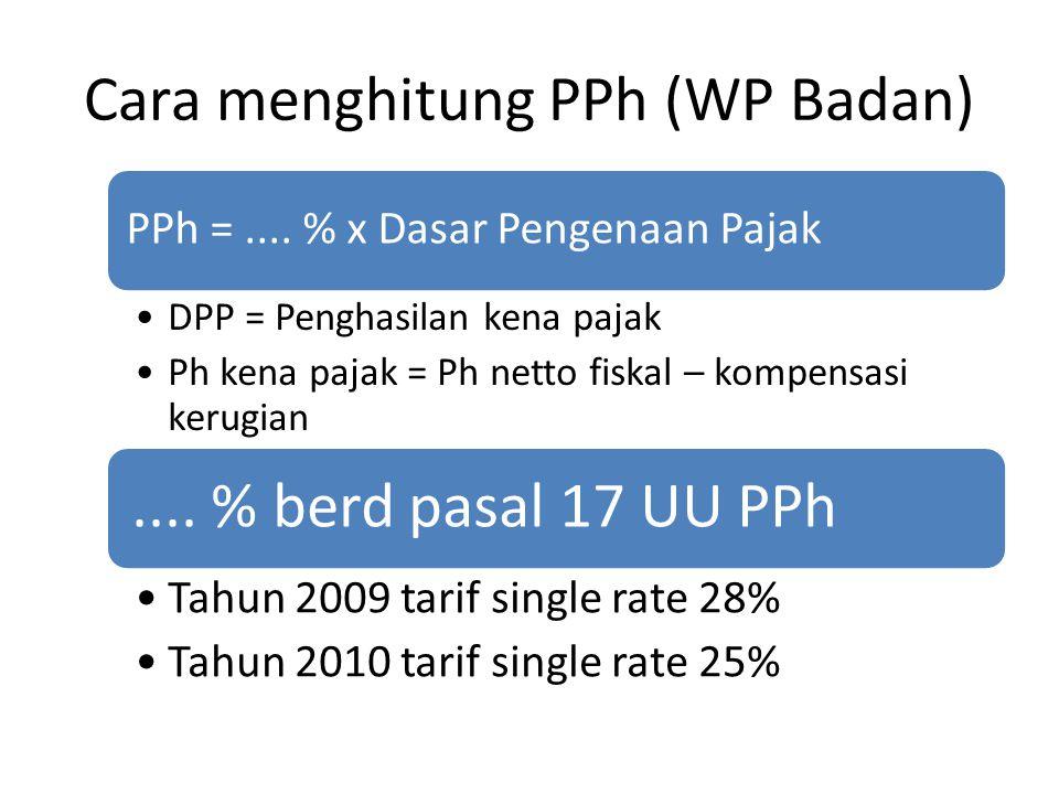 Cara menghitung PPh (WP Badan) PPh =.... % x Dasar Pengenaan Pajak DPP = Penghasilan kena pajak Ph kena pajak = Ph netto fiskal – kompensasi kerugian.