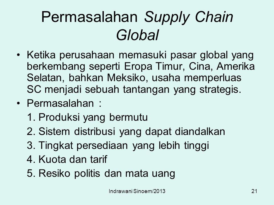 Permasalahan Supply Chain Global Ketika perusahaan memasuki pasar global yang berkembang seperti Eropa Timur, Cina, Amerika Selatan, bahkan Meksiko, u