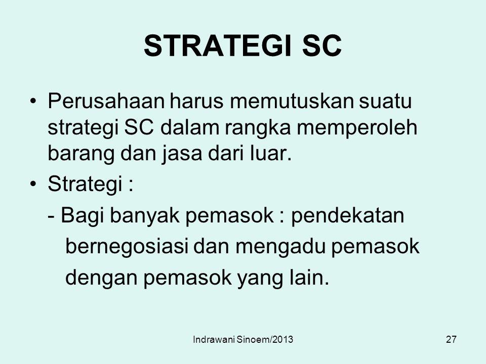STRATEGI SC Perusahaan harus memutuskan suatu strategi SC dalam rangka memperoleh barang dan jasa dari luar. Strategi : - Bagi banyak pemasok : pendek