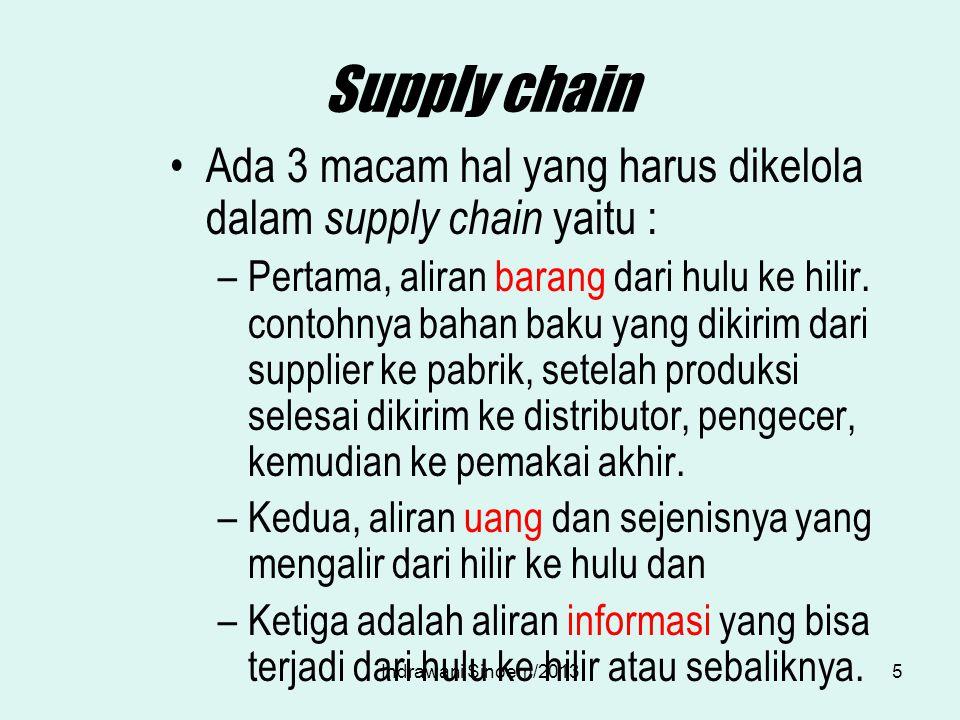 Supply chain Ada 3 macam hal yang harus dikelola dalam supply chain yaitu : –Pertama, aliran barang dari hulu ke hilir. contohnya bahan baku yang diki