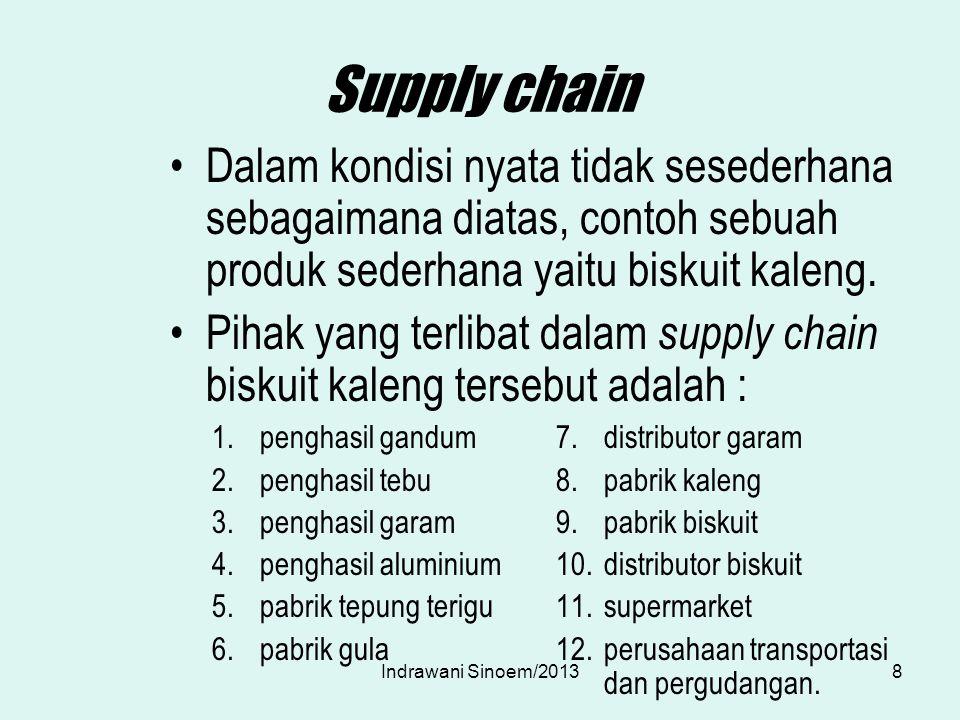 Supply chain Dalam kondisi nyata tidak sesederhana sebagaimana diatas, contoh sebuah produk sederhana yaitu biskuit kaleng. Pihak yang terlibat dalam