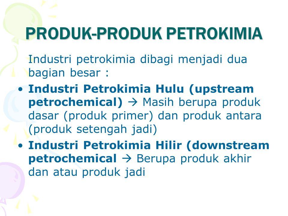 PRODUK-PRODUK PETROKIMIA Industri petrokimia dibagi menjadi dua bagian besar : Industri Petrokimia Hulu (upstream petrochemical)  Masih berupa produk