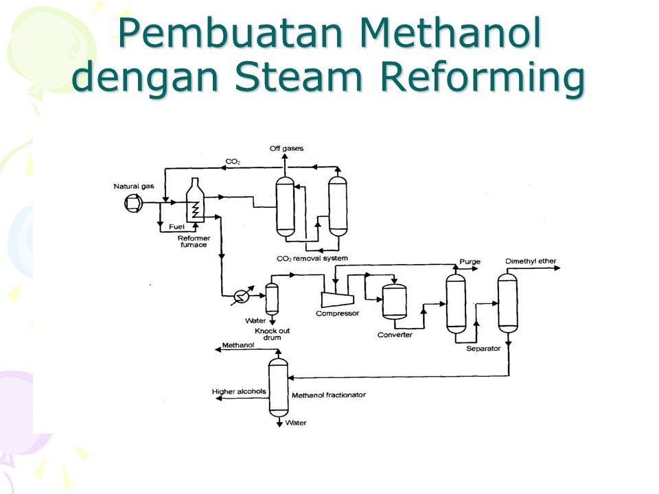 Pembuatan Methanol dengan Steam Reforming