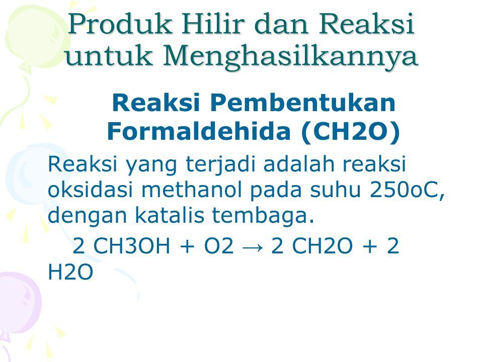 Produk Hilir dan Reaksi untuk Menghasilkannya Reaksi Pembentukan Formaldehida (CH2O) Reaksi yang terjadi adalah reaksi oksidasi methanol pada suhu 250