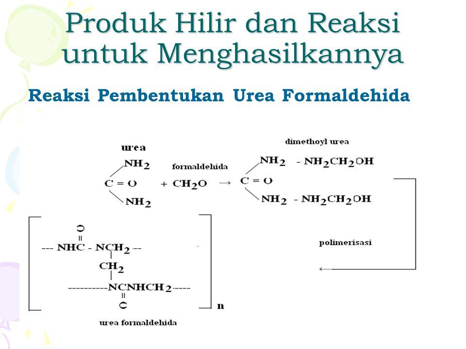 Produk Hilir dan Reaksi untuk Menghasilkannya Reaksi Pembentukan Urea Formaldehida
