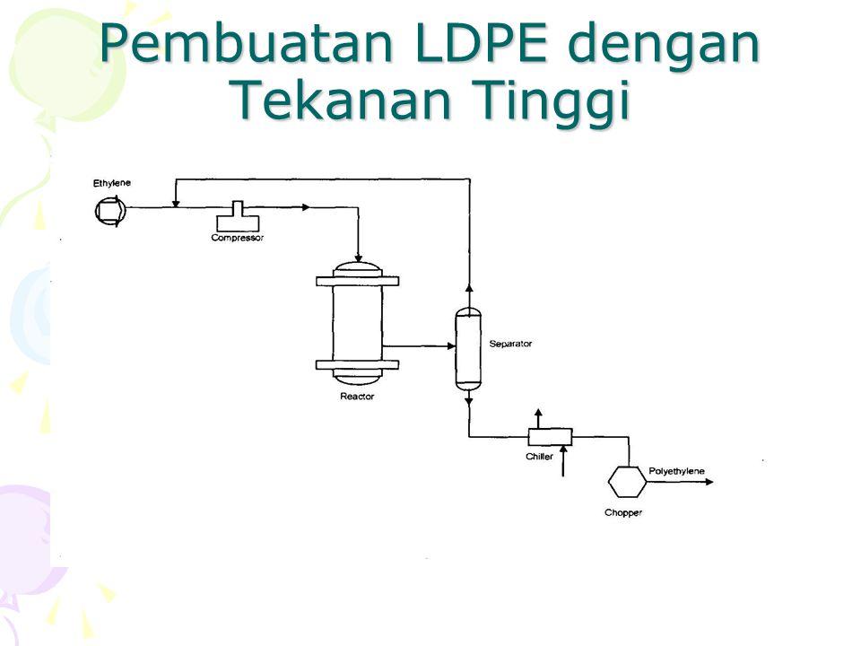 Pembuatan LDPE dengan Tekanan Tinggi