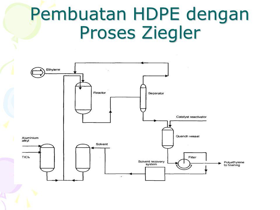 Pembuatan HDPE dengan Proses Ziegler