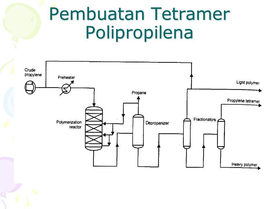 Pembuatan Tetramer Polipropilena