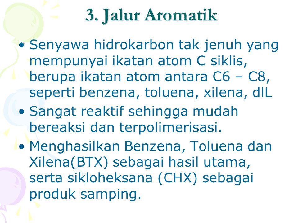 3. Jalur Aromatik Senyawa hidrokarbon tak jenuh yang mempunyai ikatan atom C siklis, berupa ikatan atom antara C6 – C8, seperti benzena, toluena, xile