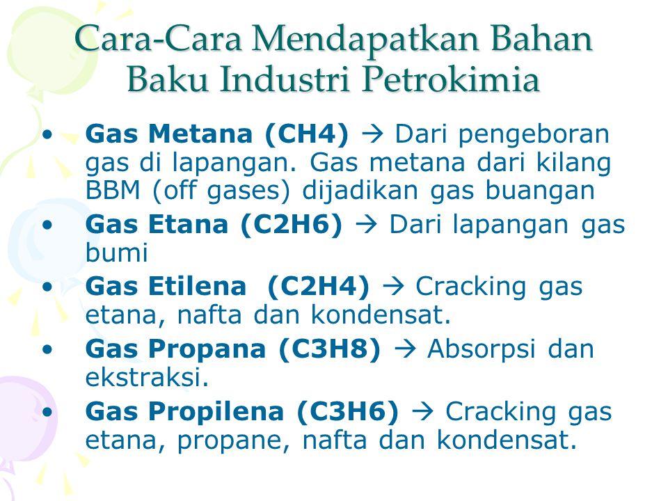 Cara-Cara Mendapatkan Bahan Baku Industri Petrokimia Gas Metana (CH4)  Dari pengeboran gas di lapangan. Gas metana dari kilang BBM (off gases) dijadi