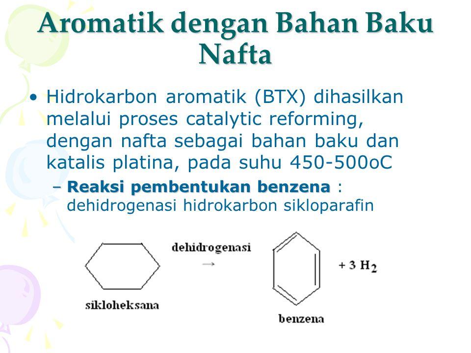 Aromatik dengan Bahan Baku Nafta Hidrokarbon aromatik (BTX) dihasilkan melalui proses catalytic reforming, dengan nafta sebagai bahan baku dan katalis