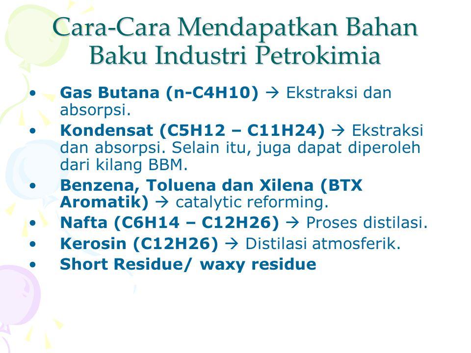 Cara-Cara Mendapatkan Bahan Baku Industri Petrokimia Gas Butana (n-C4H10)  Ekstraksi dan absorpsi. Kondensat (C5H12 – C11H24)  Ekstraksi dan absorps