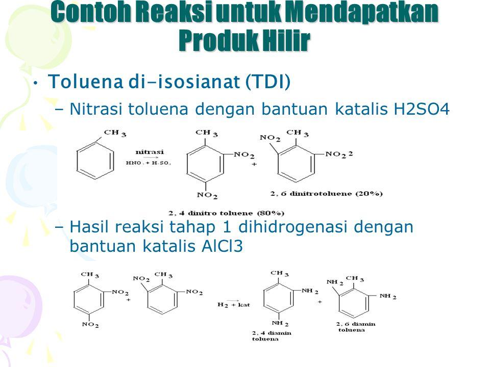 Contoh Reaksi untuk Mendapatkan Produk Hilir Toluena di-isosianat (TDI) –Nitrasi toluena dengan bantuan katalis H2SO4 –Hasil reaksi tahap 1 dihidrogen