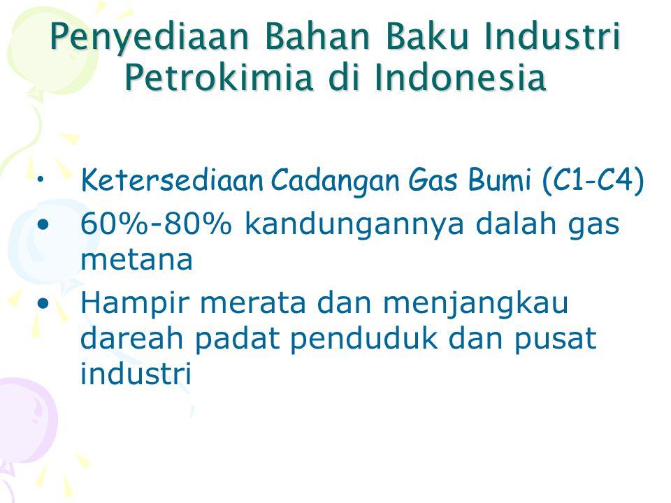 Penyediaan Bahan Baku Industri Petrokimia di Indonesia Ketersediaan Cadangan Gas Bumi (C1-C4) 60%-80% kandungannya dalah gas metana Hampir merata dan